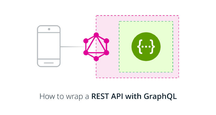 How to wrap a REST API with GraphQL - A 3-step tutorial | Prisma